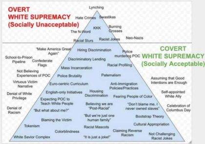 Active Hate Groups By State Business Insider White Supremacy Isnt - A map of us after white supremcists take over
